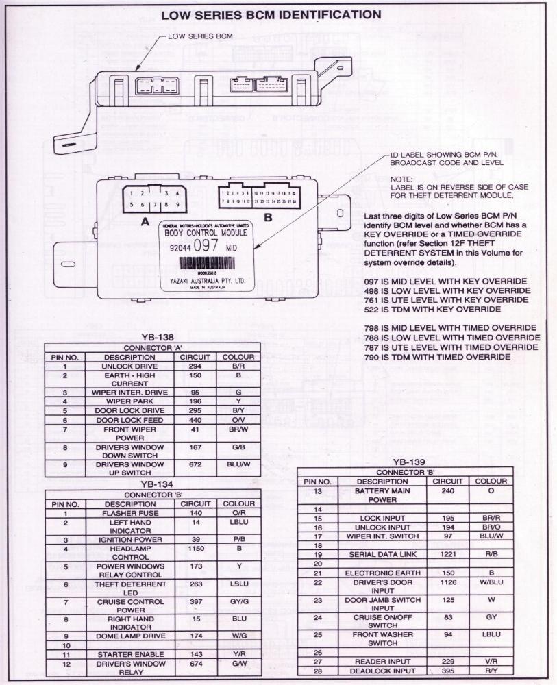 holden vt audio wiring diagram rock paper scissors lizard spock dana cruise control cable ~ odicis