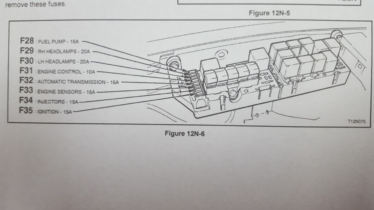 hight resolution of thread wk statesman fuse diagram under bonnet wiring diagram page fuse and relay layout dilema just