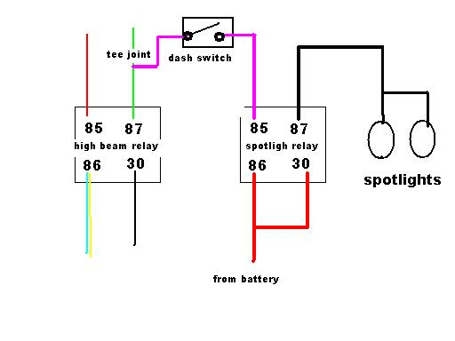 Spotlight Wiring Diagram Relay : 30 Wiring Diagram Images