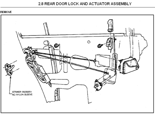 Drivers door won't unlock with key or central locking
