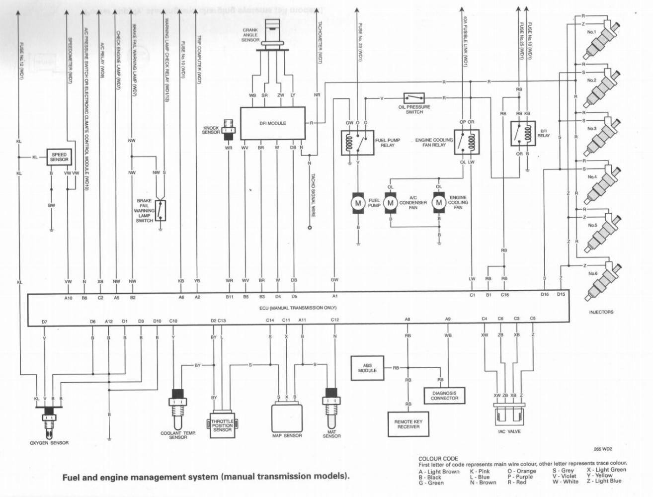 vl commodore ignition wiring diagram