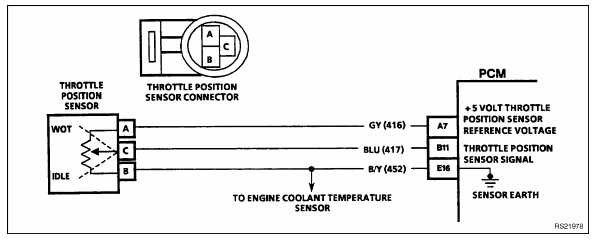 related with mustang tps wiring diagram