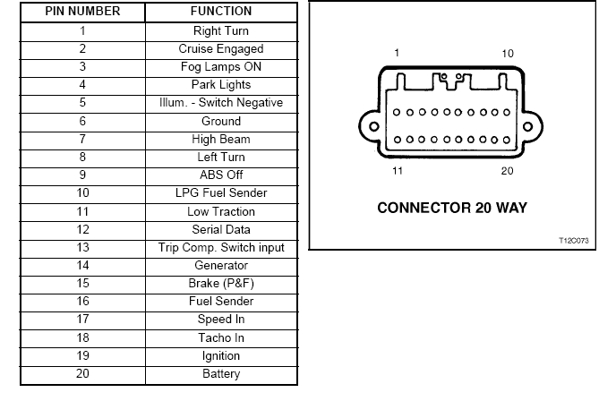 Vy Commodore Stereo Wiring Diagram Free : 39 Wiring