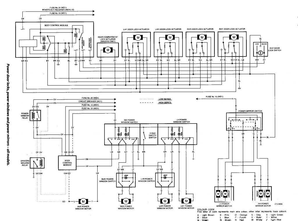 vs commodore wiring diagram engine efcaviation com vn commodore wiring diagram pdf at highcare.asia