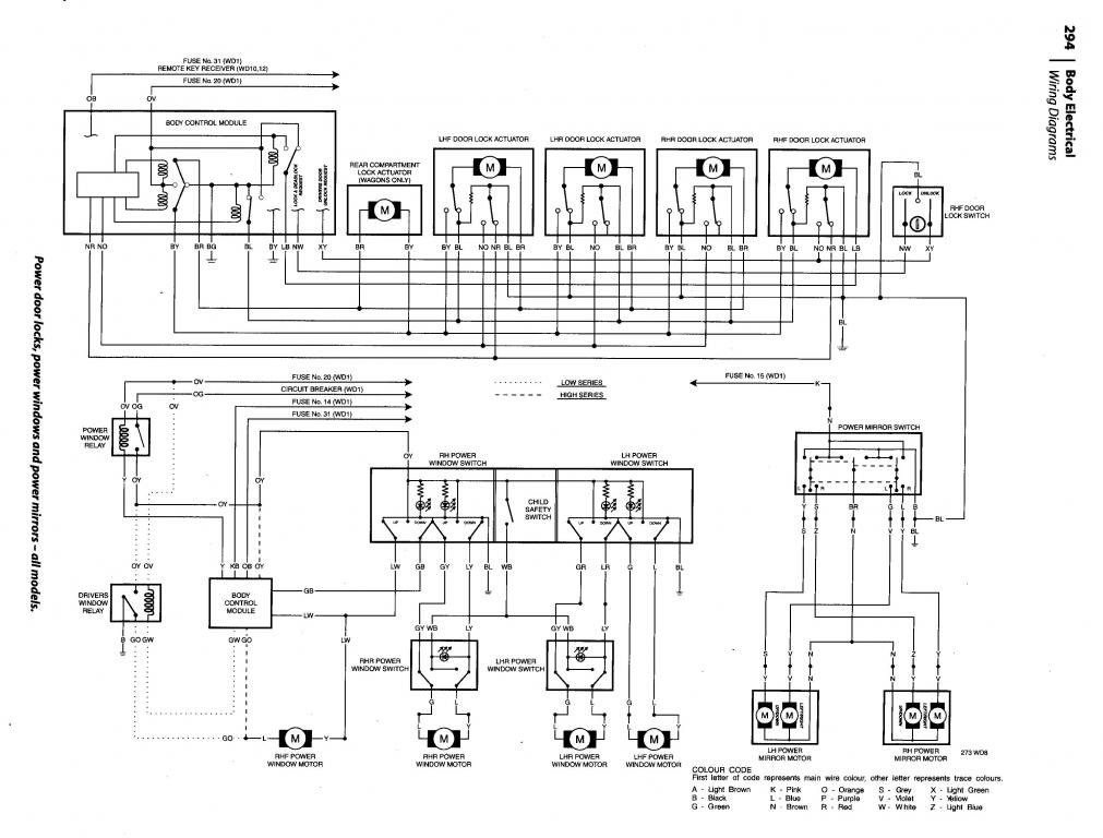 vt commodore wiring diagram efcaviation com ve commodore wiring diagram at bakdesigns.co