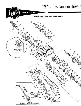 Wiring Diagram For Meritor Transmission. Wiring. Wiring