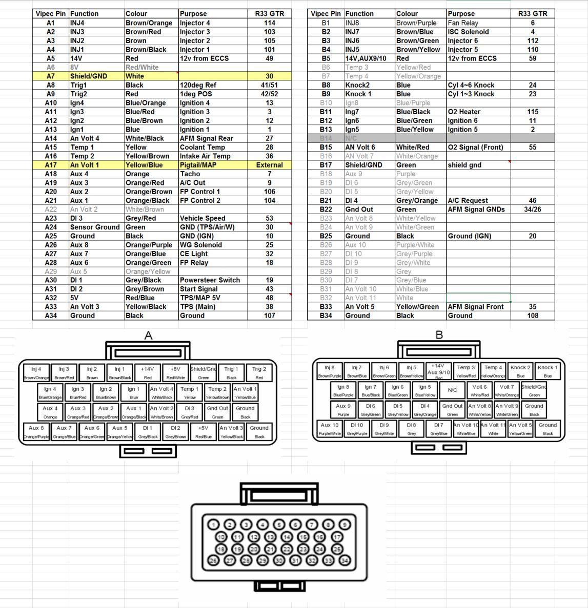 r33 skyline stereo wiring diagram 1995 ford ranger alternator gtr audio stanced