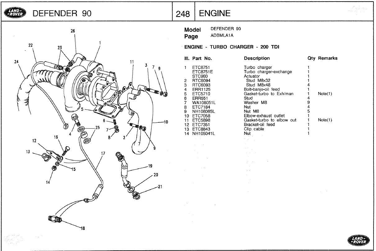 Defender 200tdi Turbo Stud Bolt