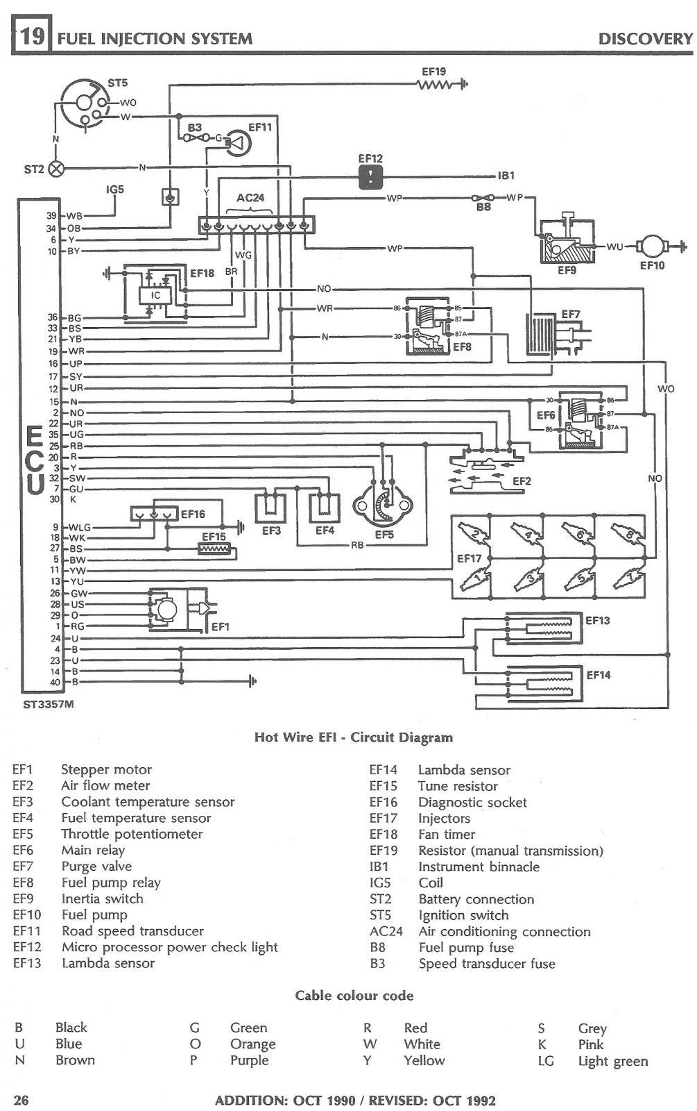 Land rover series 3 24v wiring diagram jzgreentown land rover series 3 wiring diagram efcaviation asfbconference2016 Images