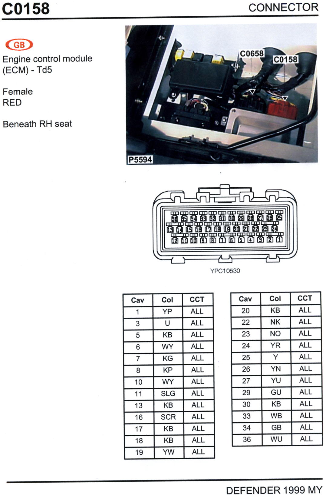 rover 25 horn wiring diagram ford rv plug td5 defender forum lr4x4 the land
