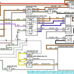 Land Rover Discovery 4 Wiring Diagram Uml Class Template Design 1997 Fuse All Data Toyota Rav4