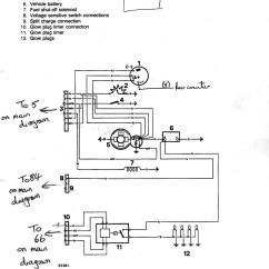 Glow Plug Wiring Diagram 7 3 2000 Ford Focus Idi Engine Wire Html Autos Post