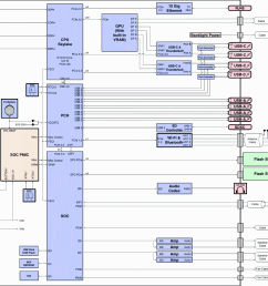 mac os x block diagram wiring library rh 94 evitta de mac 10 windows xp [ 1599 x 1006 Pixel ]