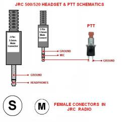 Headphone Jack With Mic Wiring Diagram 1998 Jeep Cherokee Ignition Matronics Email Lists :: View Topic - Jhp 520 Ptt Cable