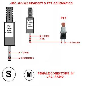 Matronics Email Lists :: View topic  Jhp 520 PTT cable