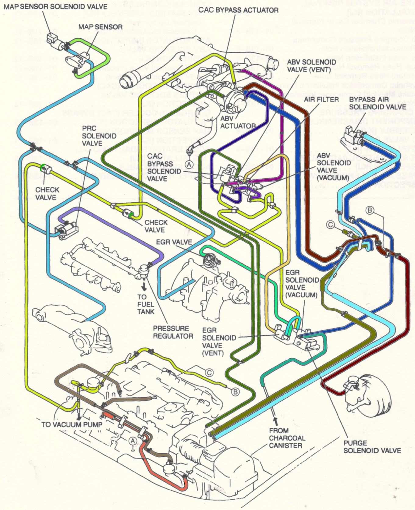 Ford 5 4 Vacuum Line Diagram