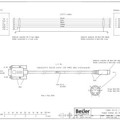 Mitsubishi Plc Wiring Diagram 5 Pin Mini Usb Rs422 Cable And
