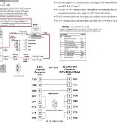 slc503 rs232 jpg [ 945 x 862 Pixel ]