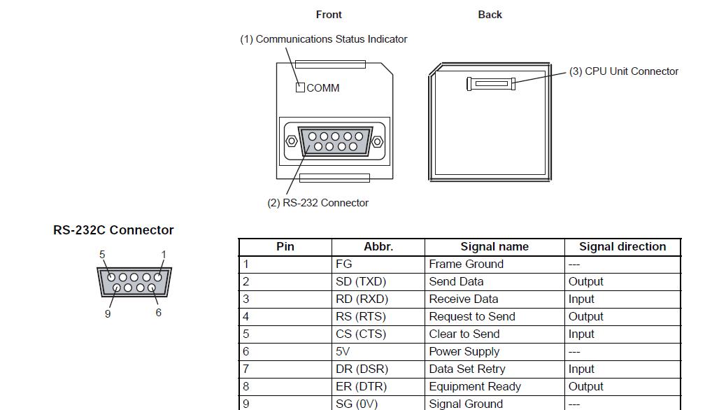 Cx Programmer User Manual