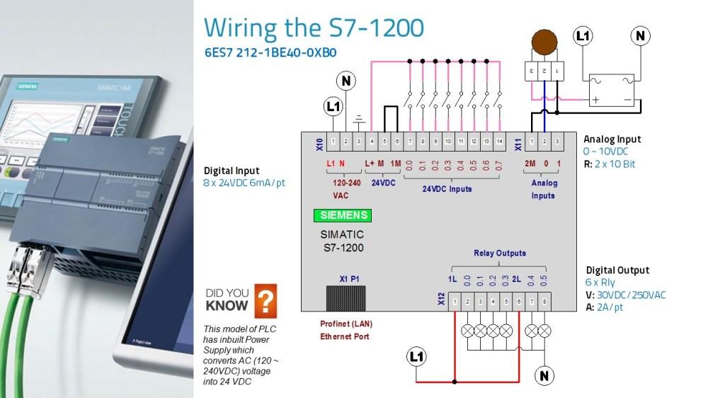 medium resolution of introduction to s7 1200 jpg