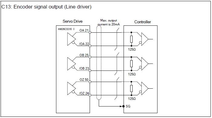 Delta servo motor encoder signal to a delta plc hsc