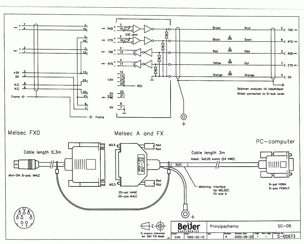 medium resolution of i want direct connection fx plc to pc without sc 09 converter please share direct wiring diagram