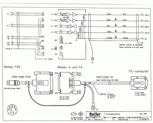 small resolution of i want direct connection fx plc to pc without sc 09 converter please share direct wiring diagram