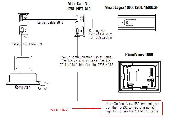 02 5 3 wiring diagram 1993 honda accord headlight panelview 550 - allen bradley forums.mrplc.com