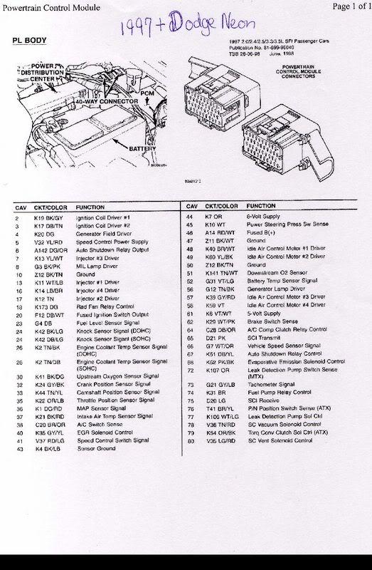 1999 Dodge Neon Stereo Wiring