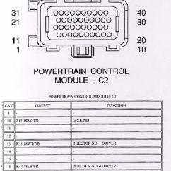 2002 Dodge Neon Wiring Diagram 1966 Corvette Pcm Connector Diagrams Neons Org