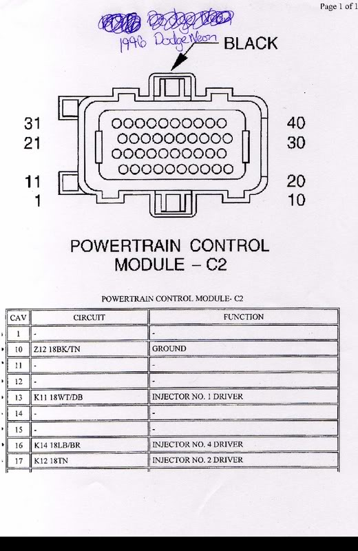 1996 jeep cherokee pcm wiring diagram for 6 pin trailer plug 96 dodge neon free you connector diagrams neons org rh forums 1995 engine