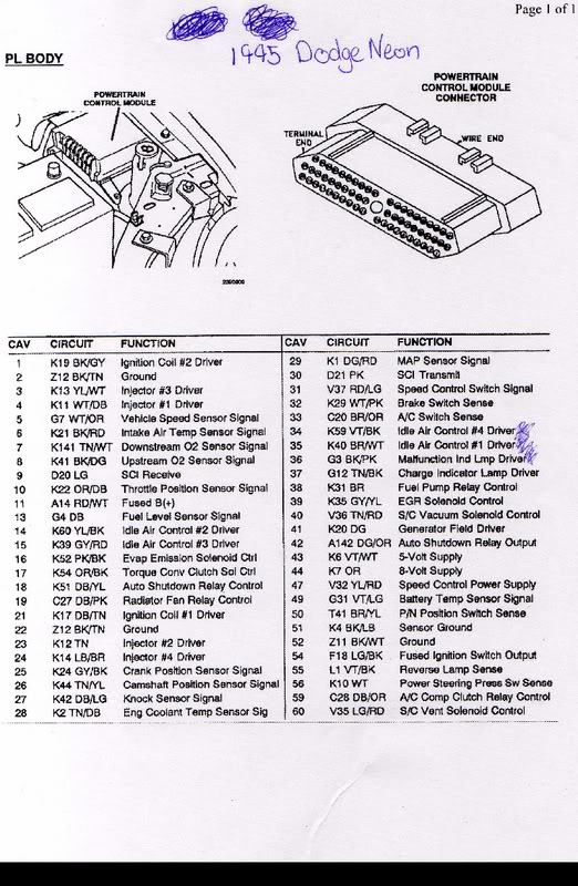 1998 dodge neon wiring diagram free venn template 2 circles 2003 pcm great installation of connector diagrams neons org rh forums 1996 starter