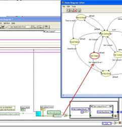 back by popular demand the lv state diagram editor well i can dream can t i  [ 1184 x 819 Pixel ]