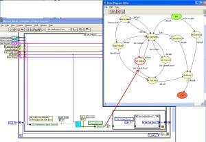 State Transition Diagram Editor  camizu