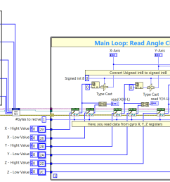 first robotics wiring diagram 2014 34 wiring diagram 2014 first robotics rules 2015 frc control system layout [ 1469 x 740 Pixel ]