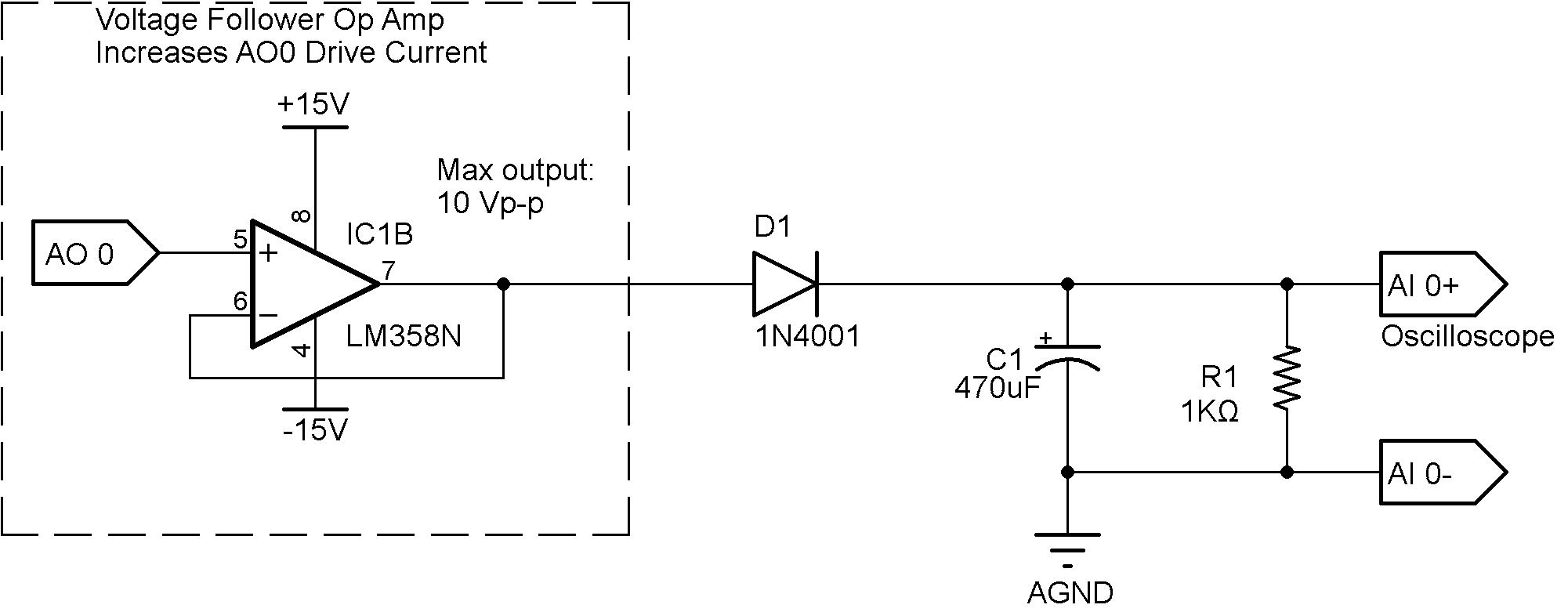 myDAQ tutorial: Increase analog output (AO) current drive