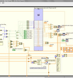 open source reference design fpga based state space real time hil simulation of 3 phase inverter discussion forums national instruments [ 1440 x 900 Pixel ]