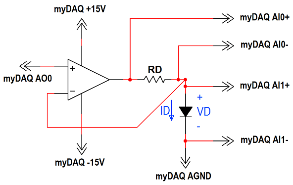 Photo Diode Curve