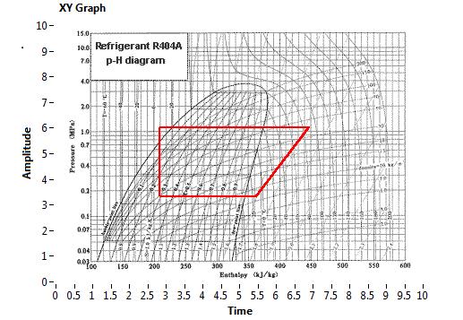R404a Chart