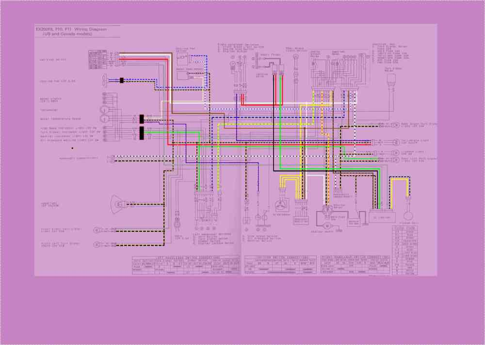 medium resolution of ninja 250 wiring diagram wiring diagram listninja 250 wiring diagram wiring diagram operations 2008 ninja 250