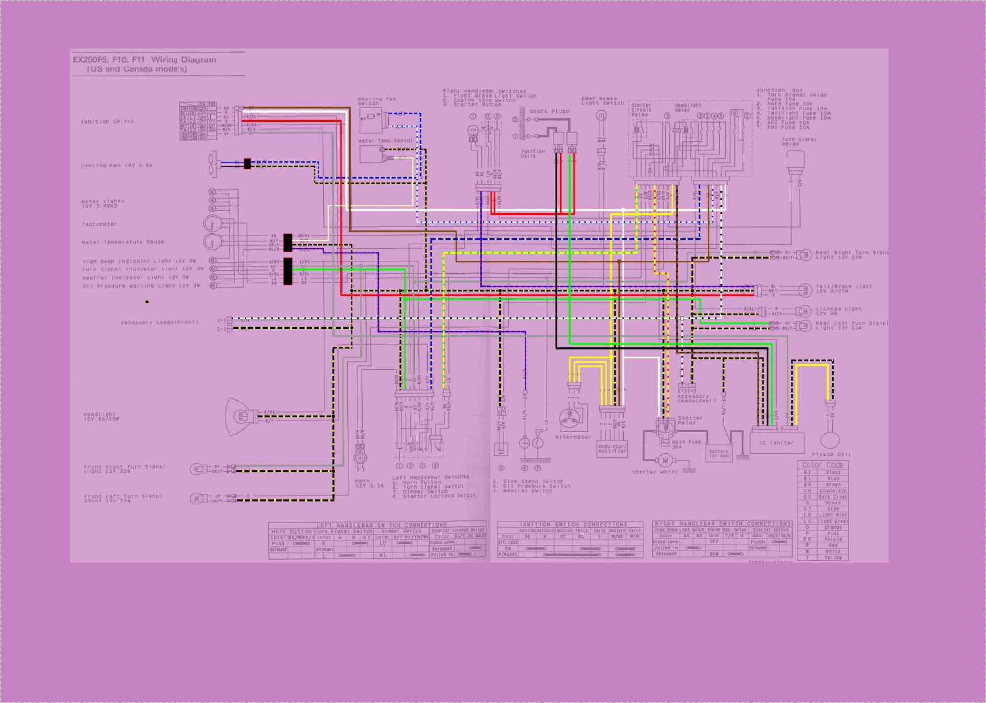 hight resolution of ninja 250 wiring diagram wiring diagram listninja 250 wiring diagram wiring diagram operations 2008 ninja 250