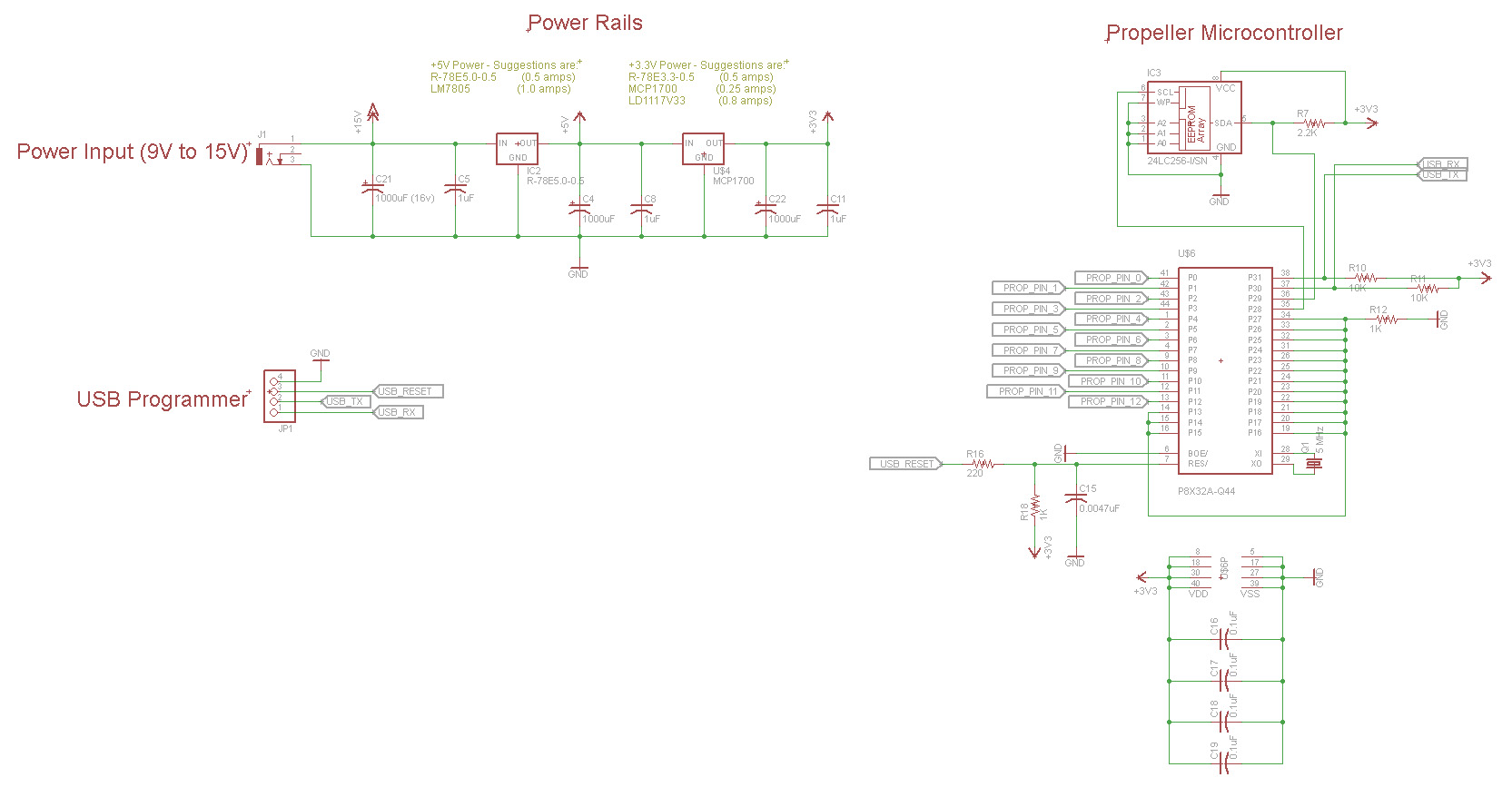 Propeller Circuit Template And Best Practices