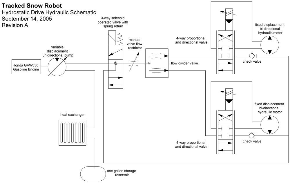 medium resolution of snow robot hydraulics jpg