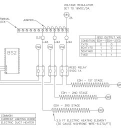 vav dealer spotlight archive table submittal wiring diagram using on vav controllers diagram  [ 6600 x 5100 Pixel ]