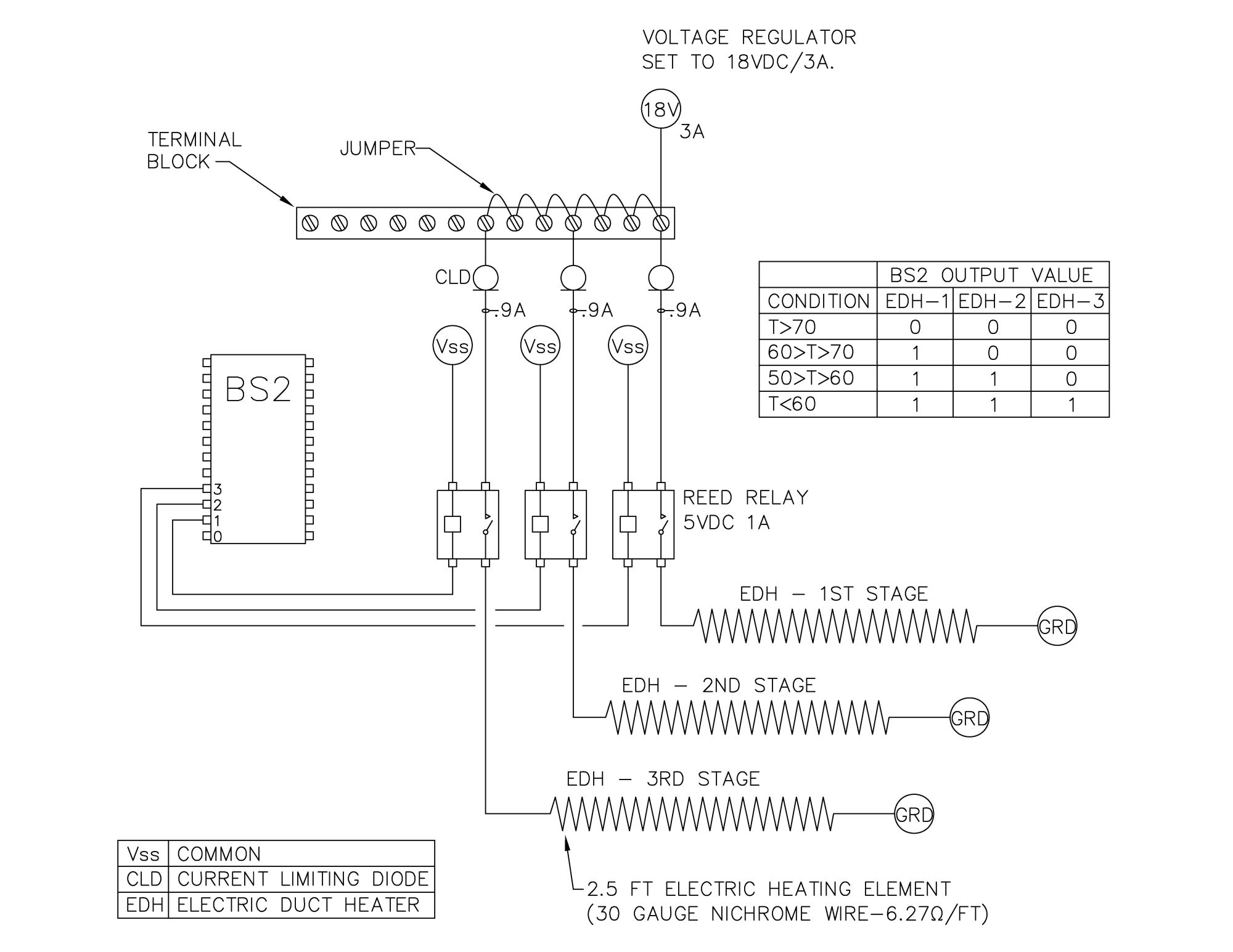 hight resolution of  vav dealer spotlight archive table submittal wiring diagram using on vav controllers diagram