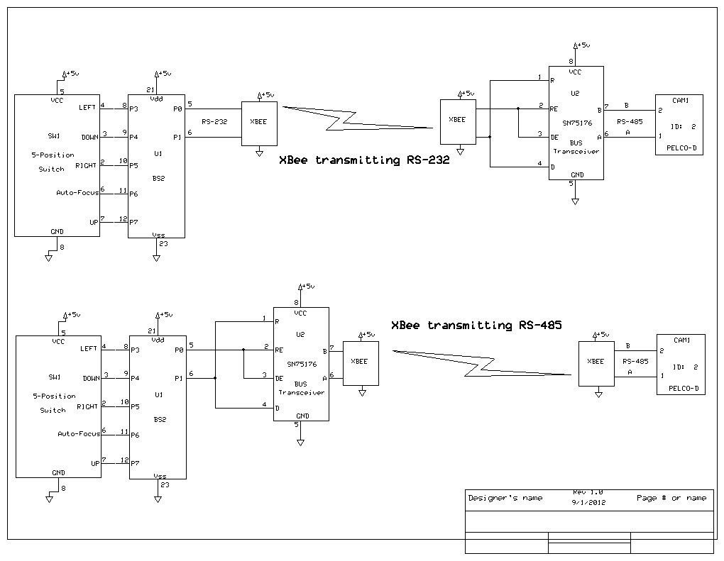 hight resolution of pelco ptz wiring diagram wiring diagrams pelco ptz cameras for connections pelco ptz wiring diagram
