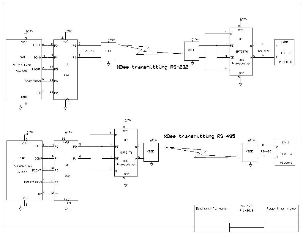 hight resolution of pelco ptz wiring diagram simple wiring schema ptz camera wiring diagram pelco rs485 ptz wiring diagram