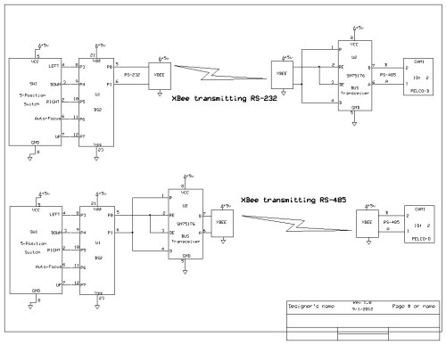 small resolution of pelco ptz wiring diagram wiring diagrams pelco ptz cameras for connections pelco ptz wiring diagram