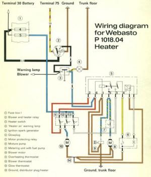 Gas Heaters  Pelican Parts Forums