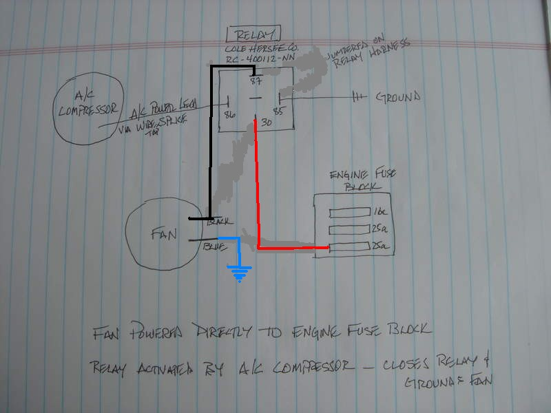 dayton timer relay wiring diagram 2002 jetta ac encapsulated function off delay status indicator : 75 ...
